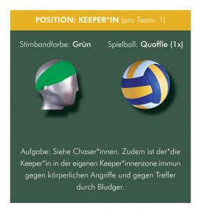 08 - Position: Keeper*in