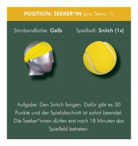 09 - Position: Seeker*in